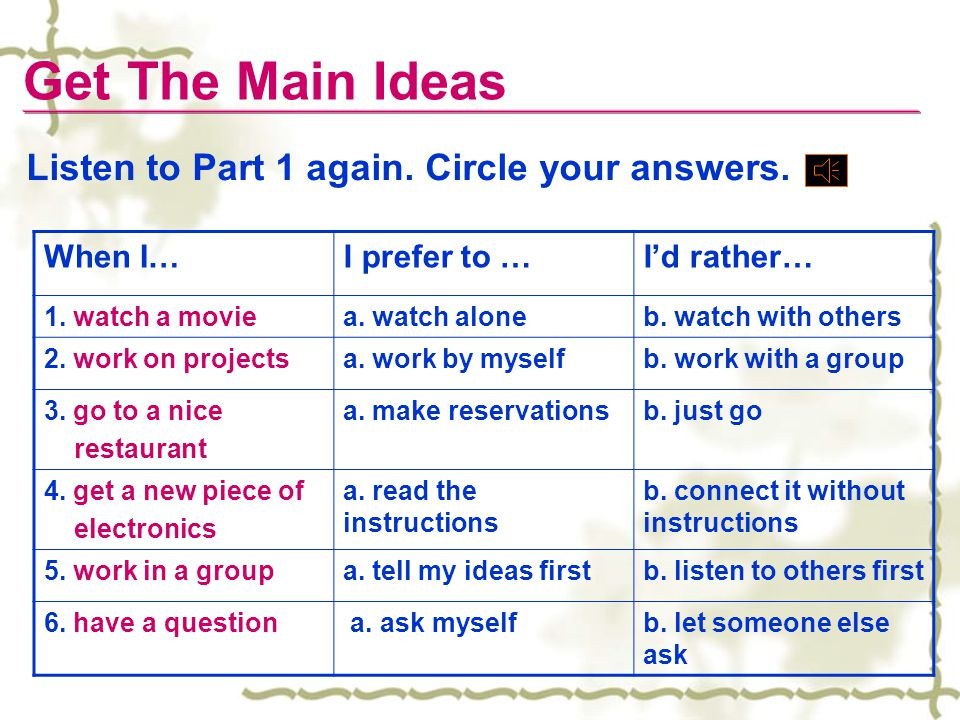 Get The Main Ideas Listen to Part 1 again. Circle your answers.