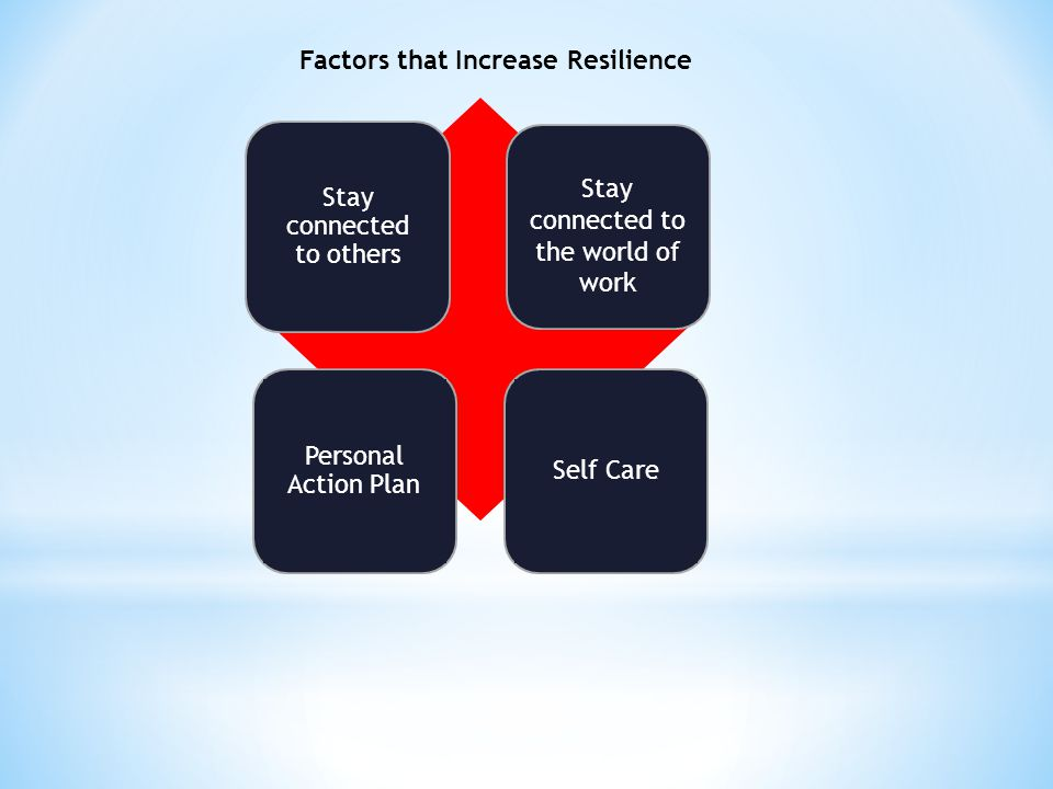Factors that Increase Resilience