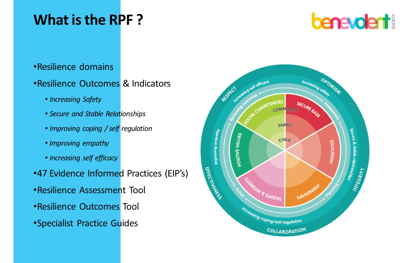 What is the RPF Resilience domains Resilience Outcomes & Indicators