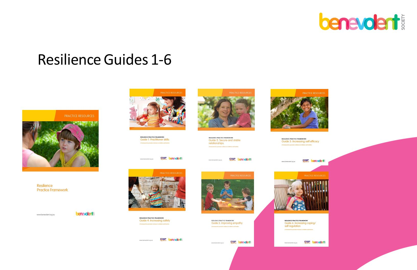 Resilience Guides 1-6