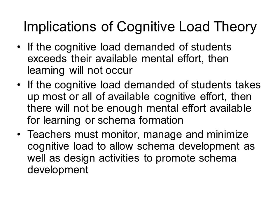 Implications of Cognitive Load Theory