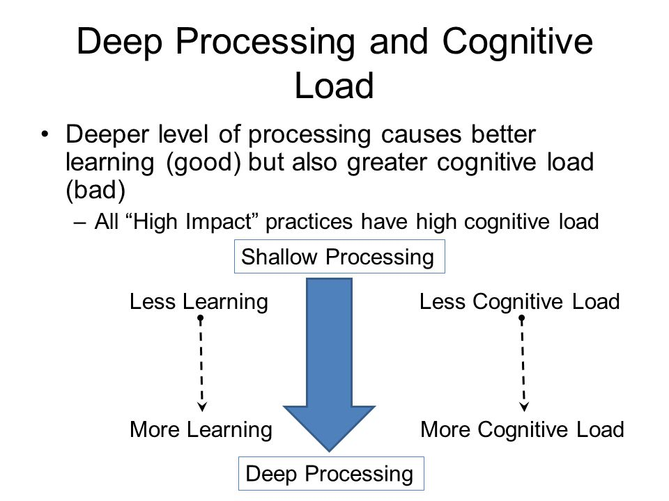 Deep Processing and Cognitive Load