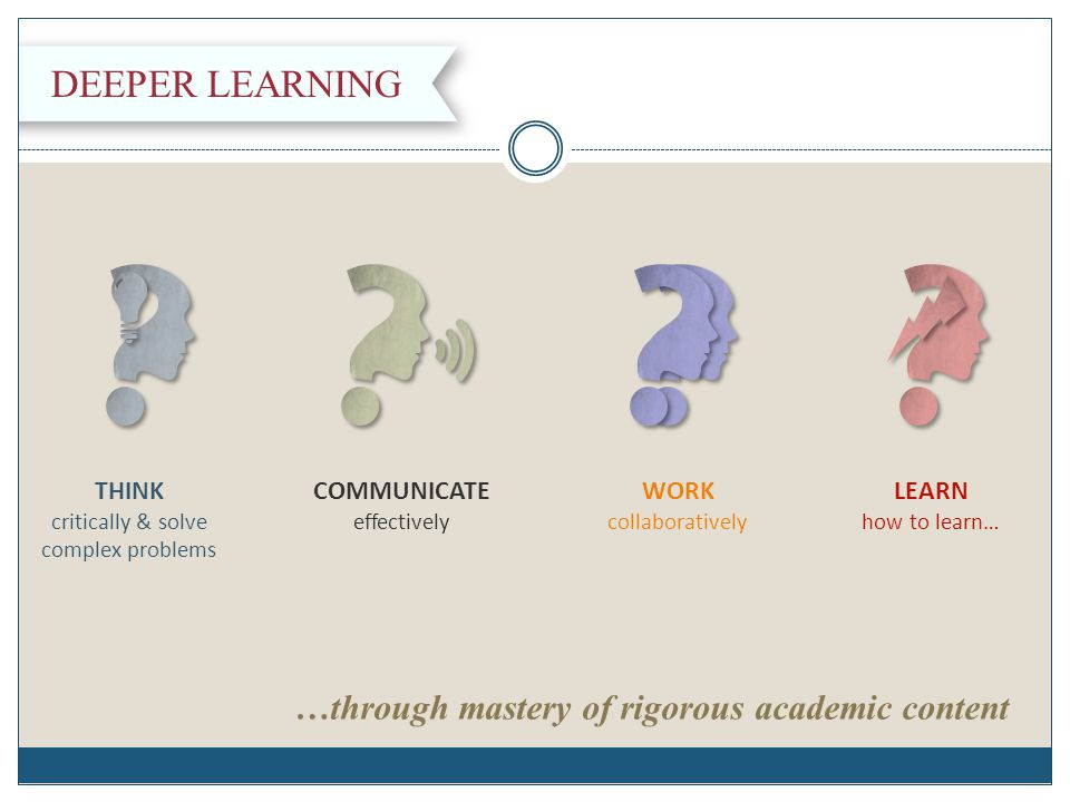 DEEPER learning …through mastery of rigorous academic content
