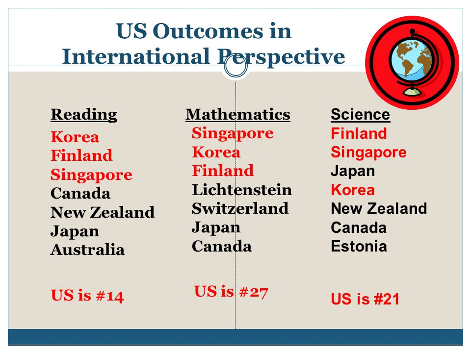 US Outcomes in International Perspective