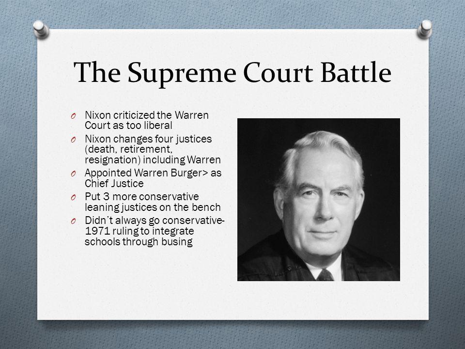 The Supreme Court Battle