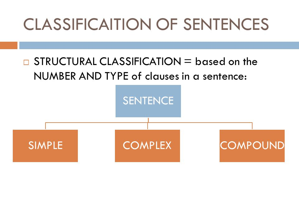 CLASSIFICAITION OF SENTENCES