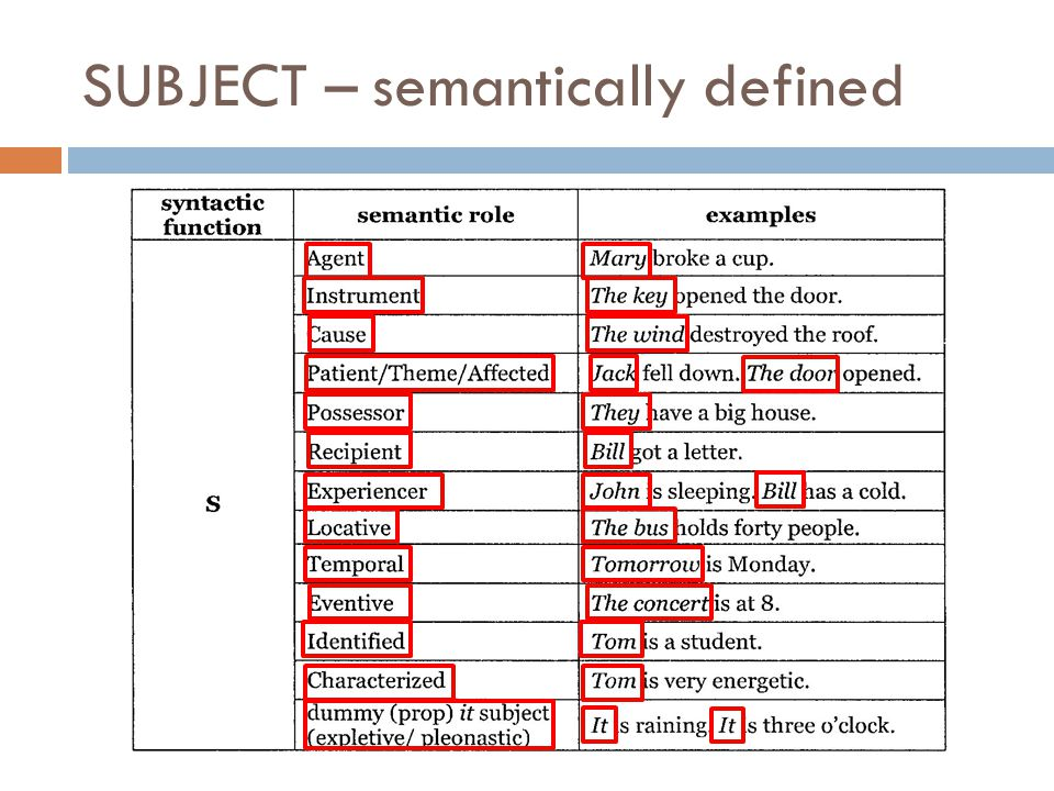 SUBJECT – semantically defined
