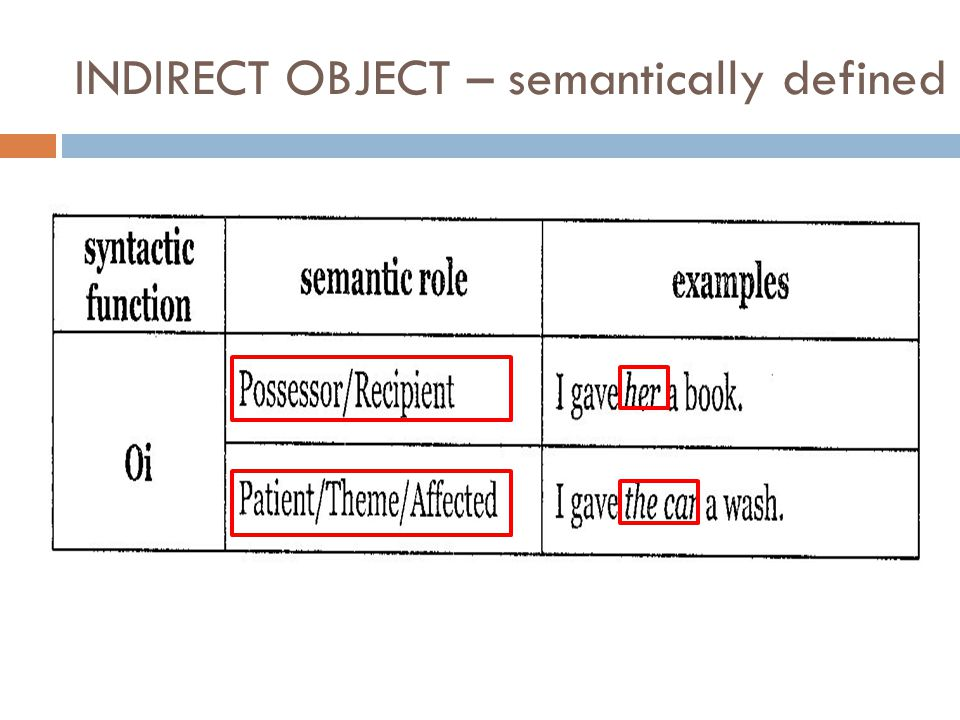INDIRECT OBJECT – semantically defined