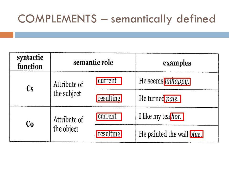 COMPLEMENTS – semantically defined
