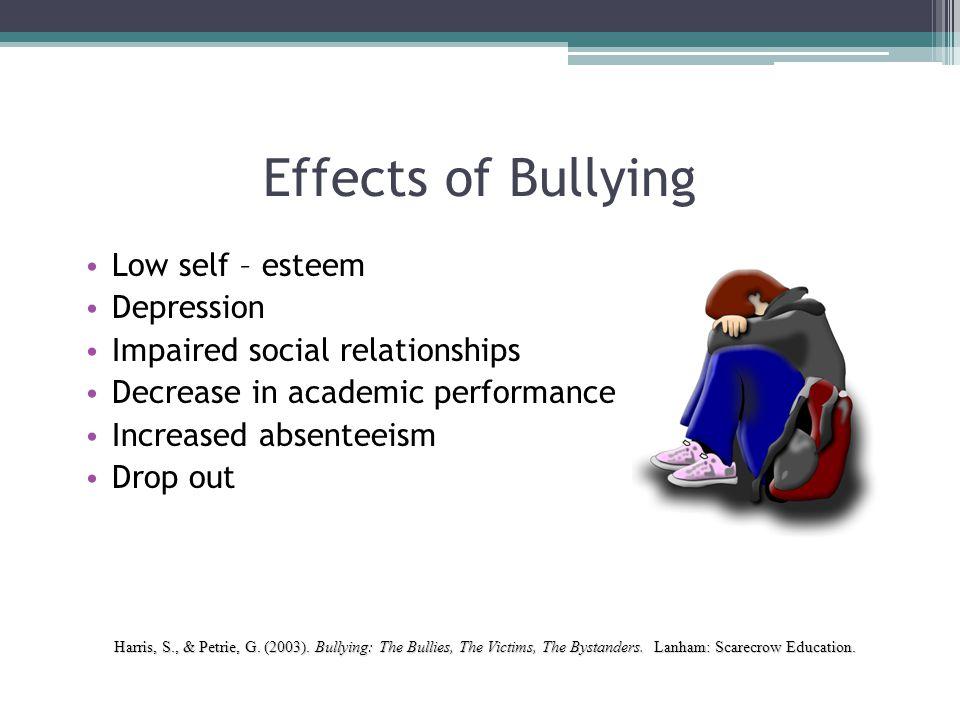 Effects of Bullying Low self – esteem Depression