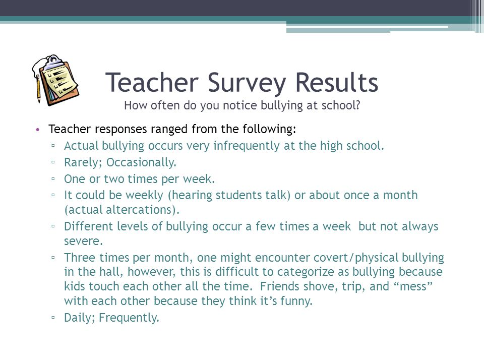 Teacher Survey Results How often do you notice bullying at school