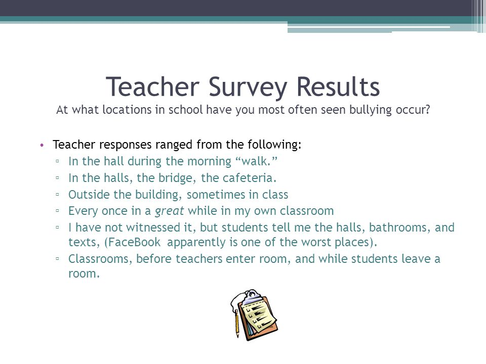 Teacher Survey Results At what locations in school have you most often seen bullying occur