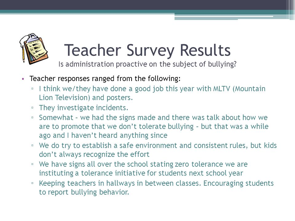 Teacher Survey Results Is administration proactive on the subject of bullying