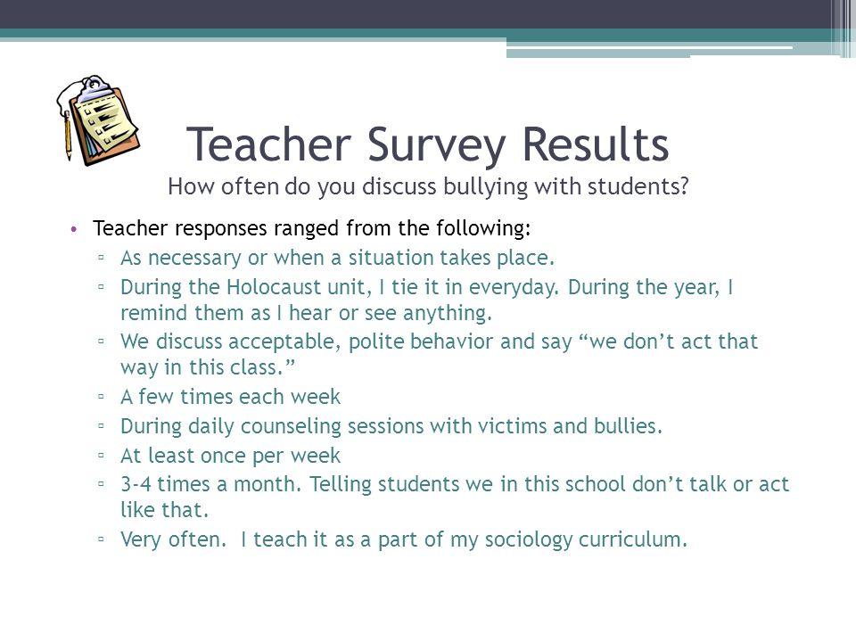 Teacher Survey Results How often do you discuss bullying with students