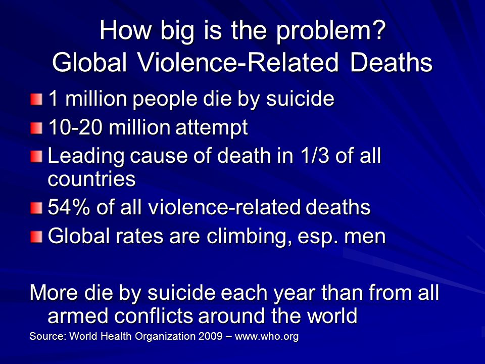 How big is the problem Global Violence-Related Deaths