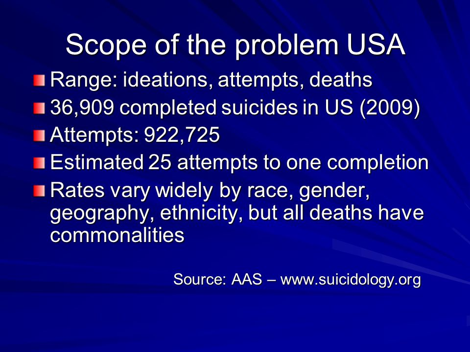 Scope of the problem USA