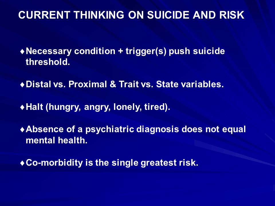 CURRENT THINKING ON SUICIDE AND RISK