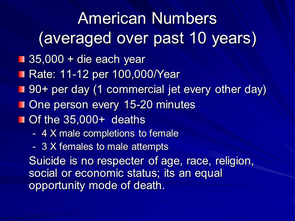 American Numbers (averaged over past 10 years)