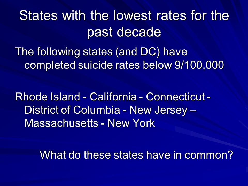 States with the lowest rates for the past decade
