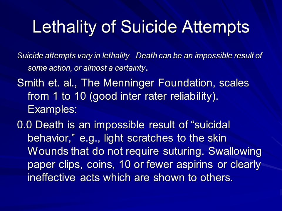 Lethality of Suicide Attempts