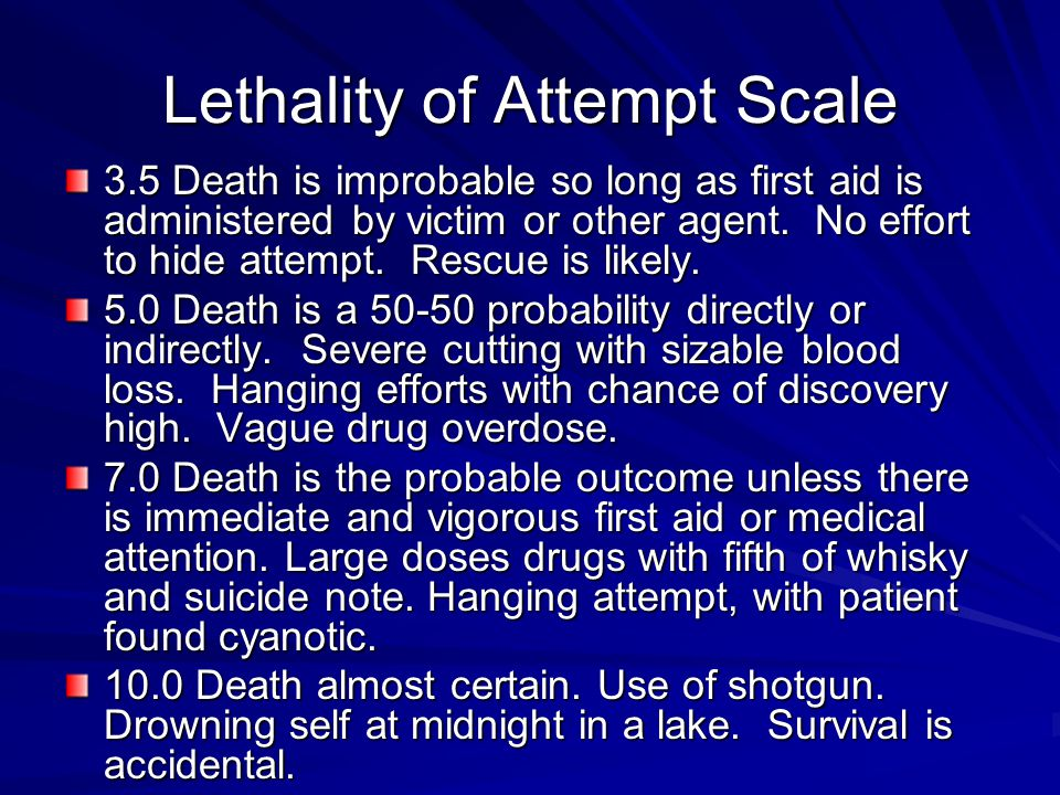 Lethality of Attempt Scale