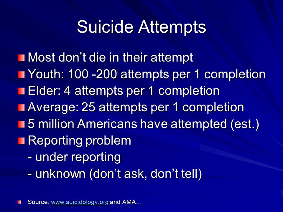 Suicide Attempts Most don't die in their attempt