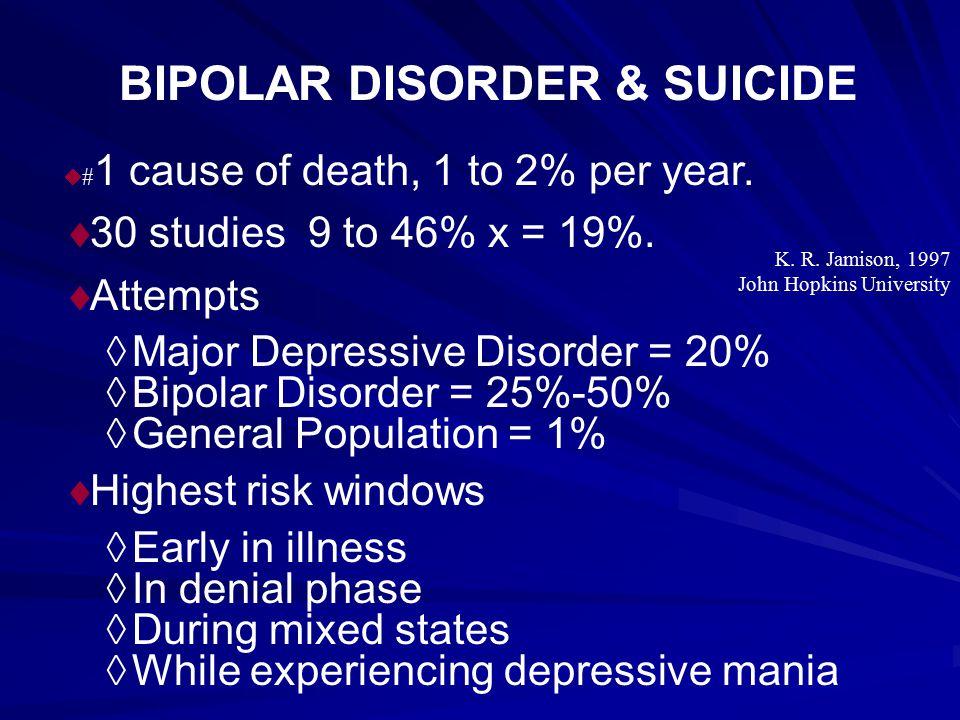 BIPOLAR DISORDER & SUICIDE