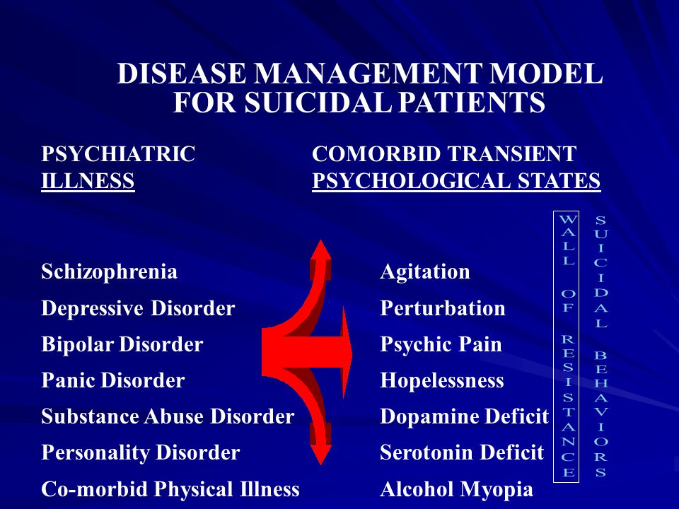 DISEASE MANAGEMENT MODEL FOR SUICIDAL PATIENTS