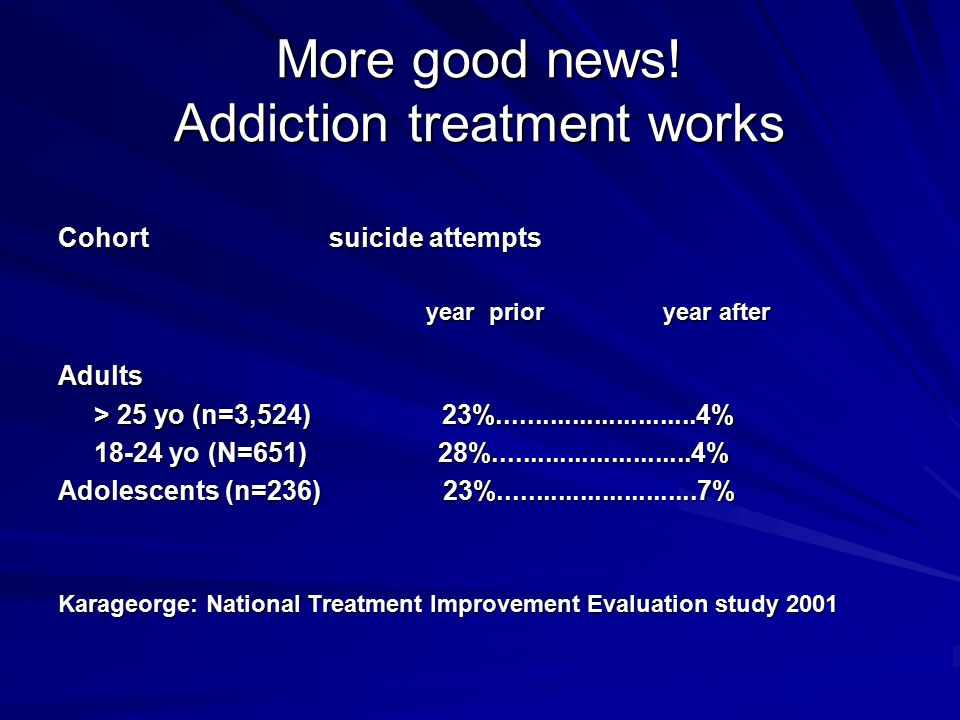 More good news! Addiction treatment works
