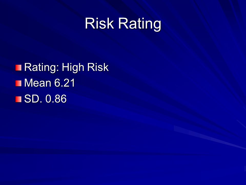 Risk Rating Rating: High Risk Mean 6.21 SD. 0.86 Points to make…