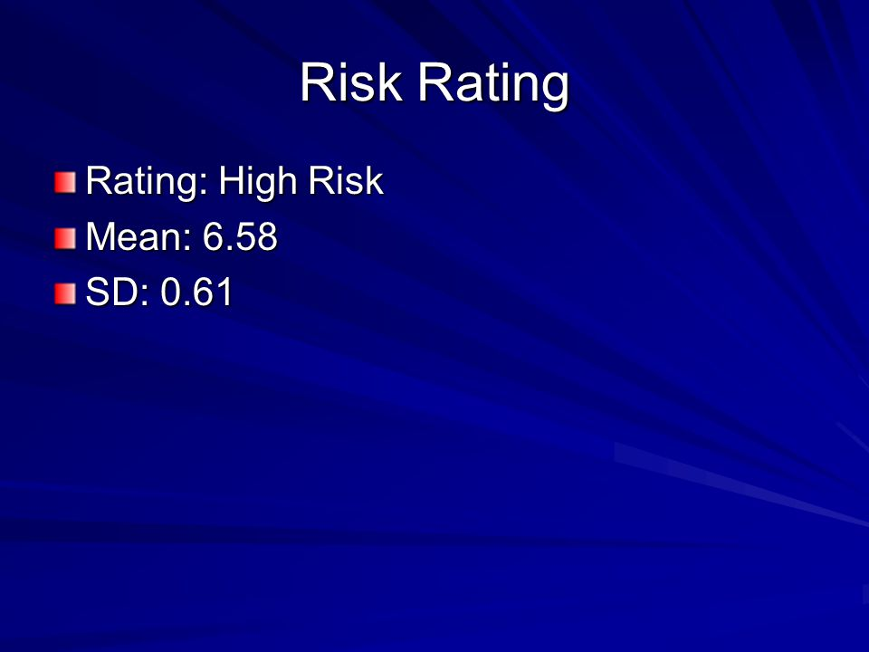Risk Rating Rating: High Risk Mean: 6.58 SD: 0.61