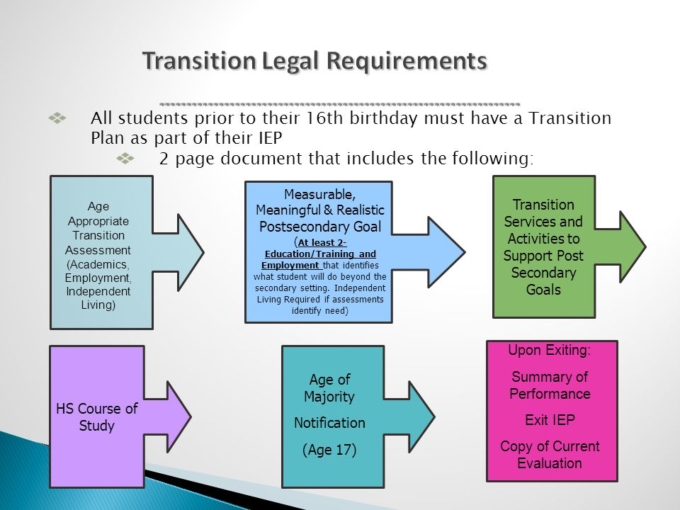 Transition Legal Requirements