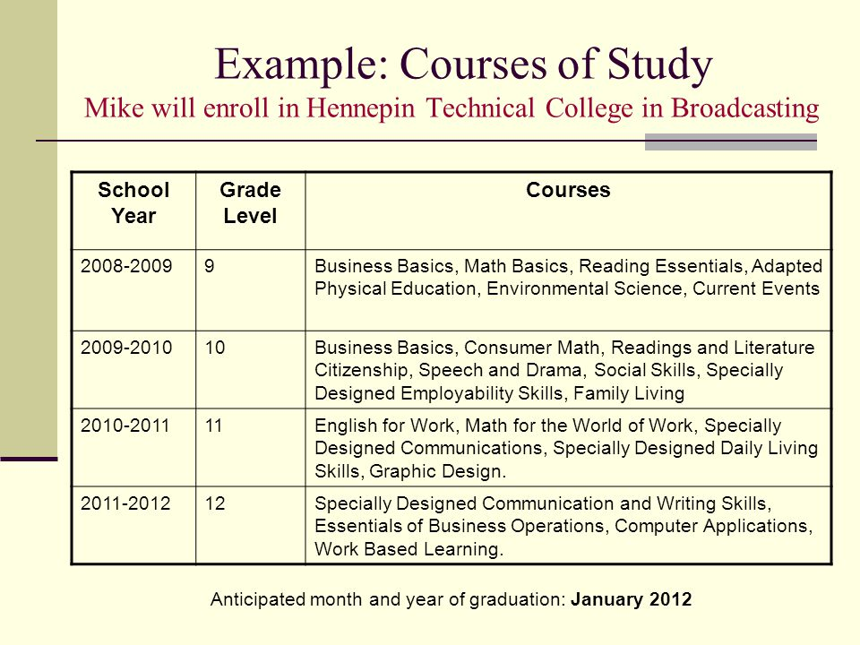 Anticipated month and year of graduation: January 2012