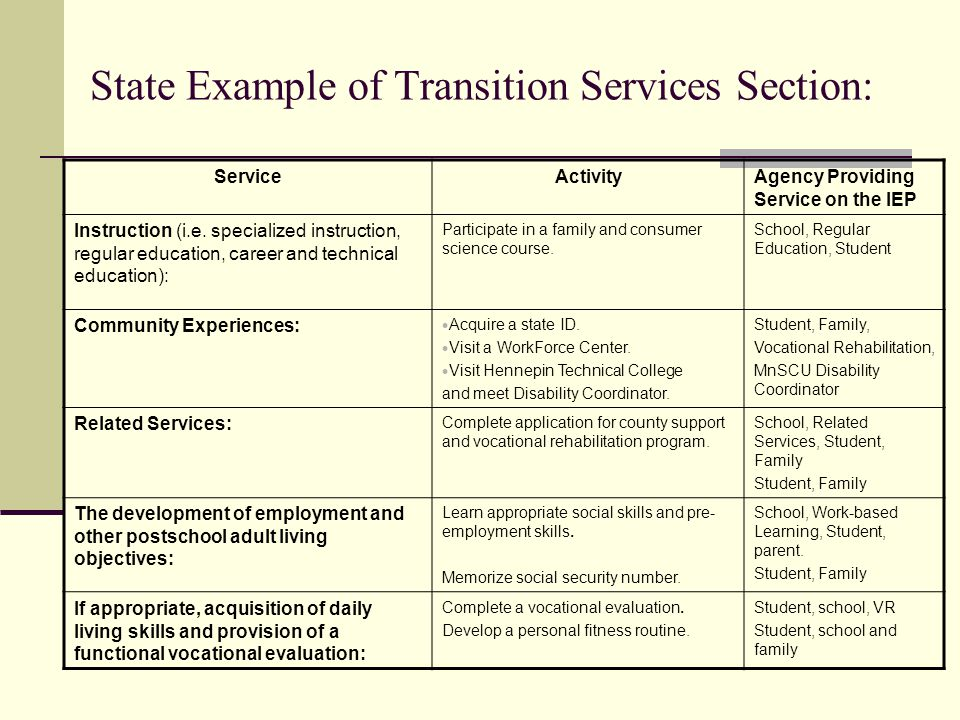 State Example of Transition Services Section: