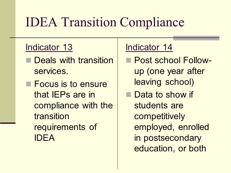 IDEA Transition Compliance