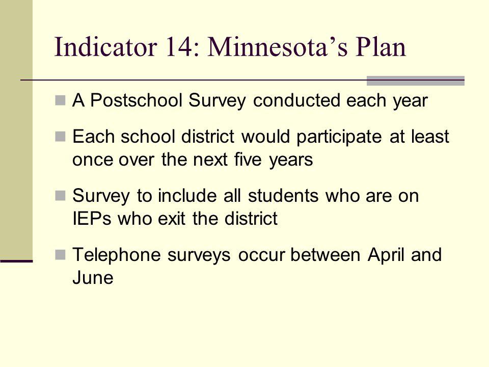 Indicator 14: Minnesota's Plan