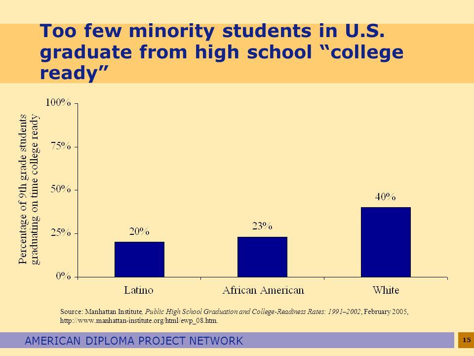 Too few minority students in U. S