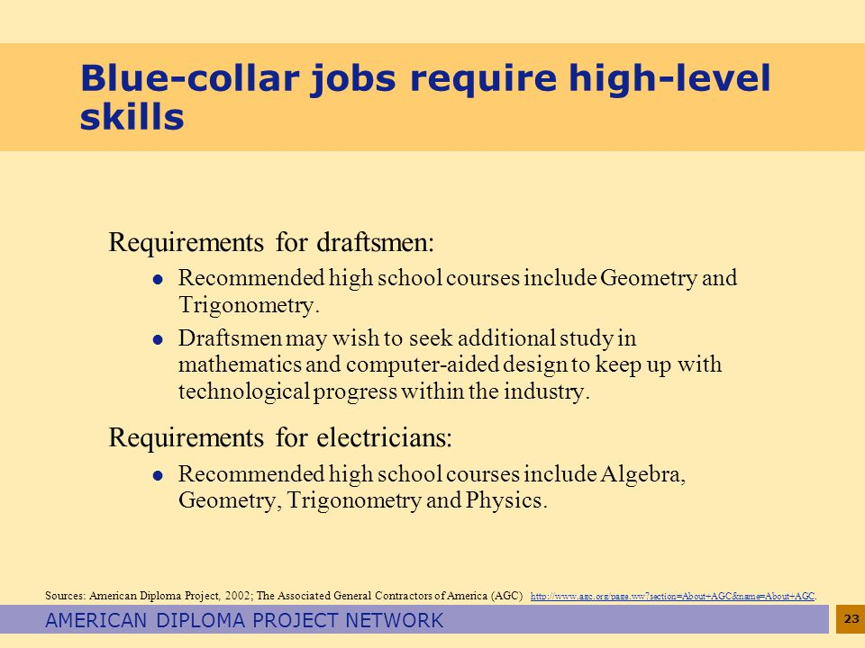 Blue-collar jobs require high-level skills
