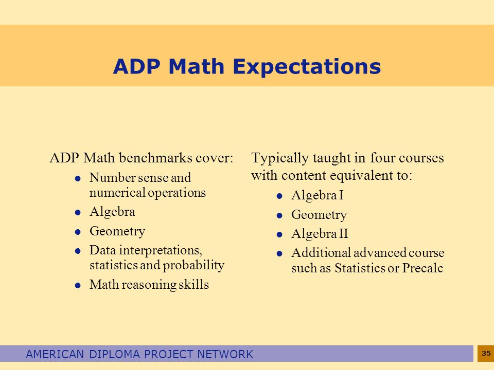 ADP Math Expectations ADP Math benchmarks cover: