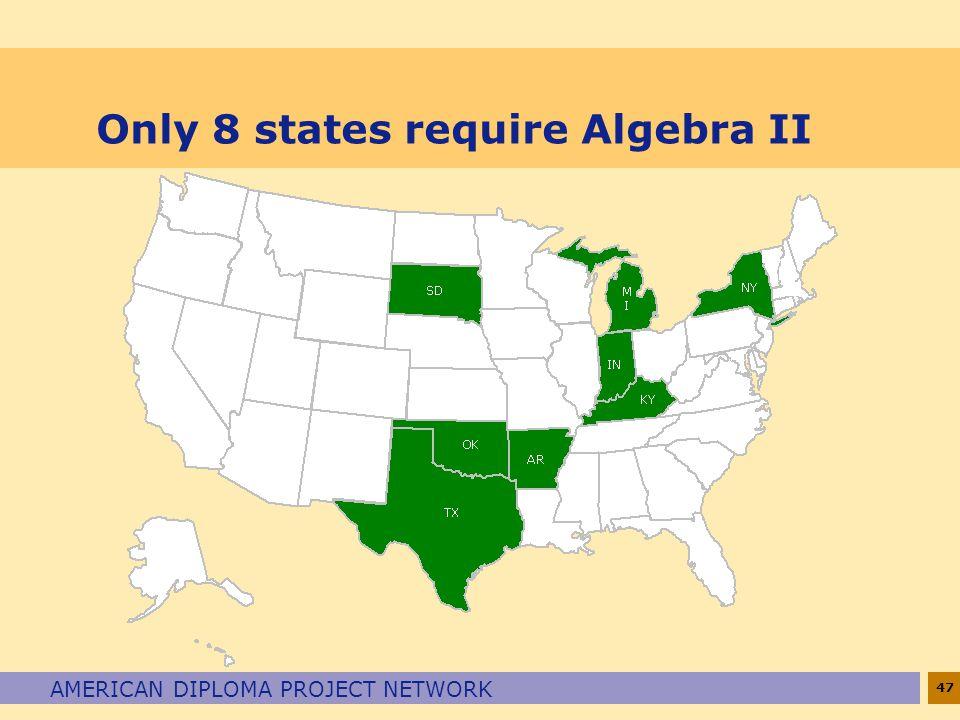 Only 8 states require Algebra II