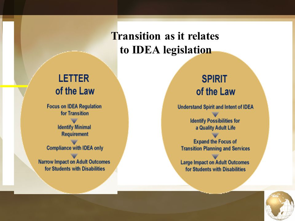 Transition as it relates