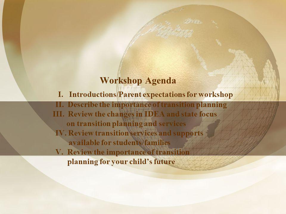 Workshop Agenda. I. Introductions/Parent expectations for workshop. II