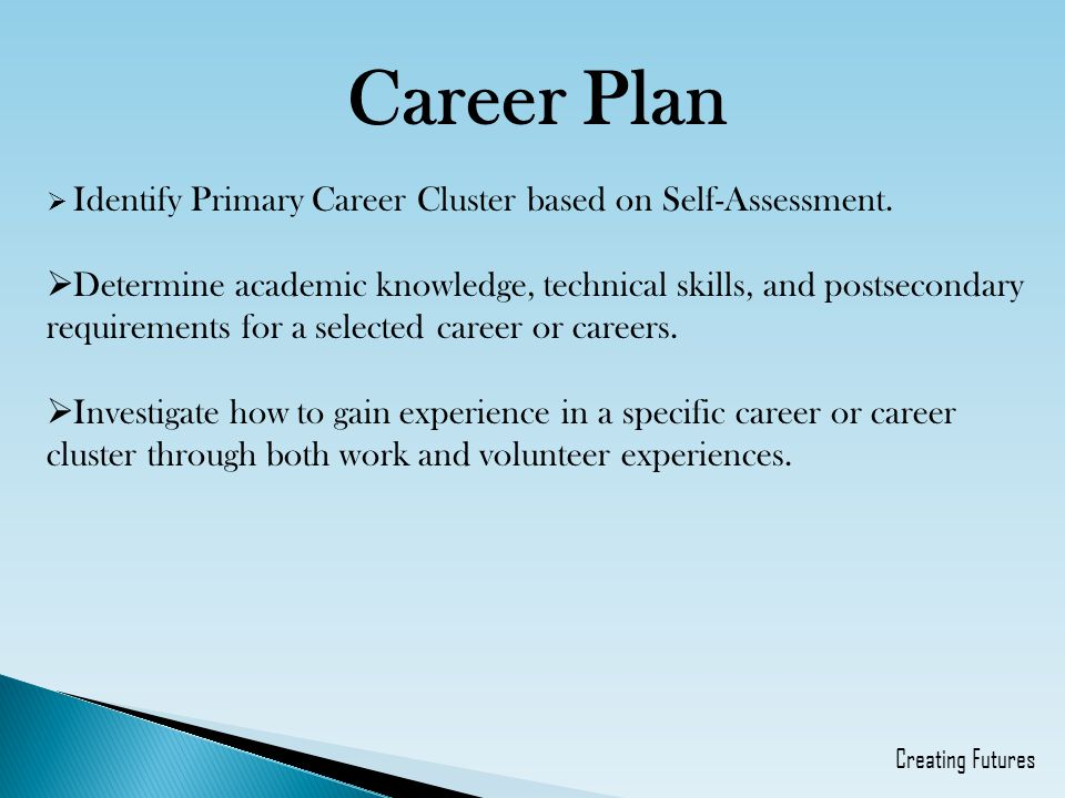 Career Plan Identify Primary Career Cluster based on Self-Assessment.