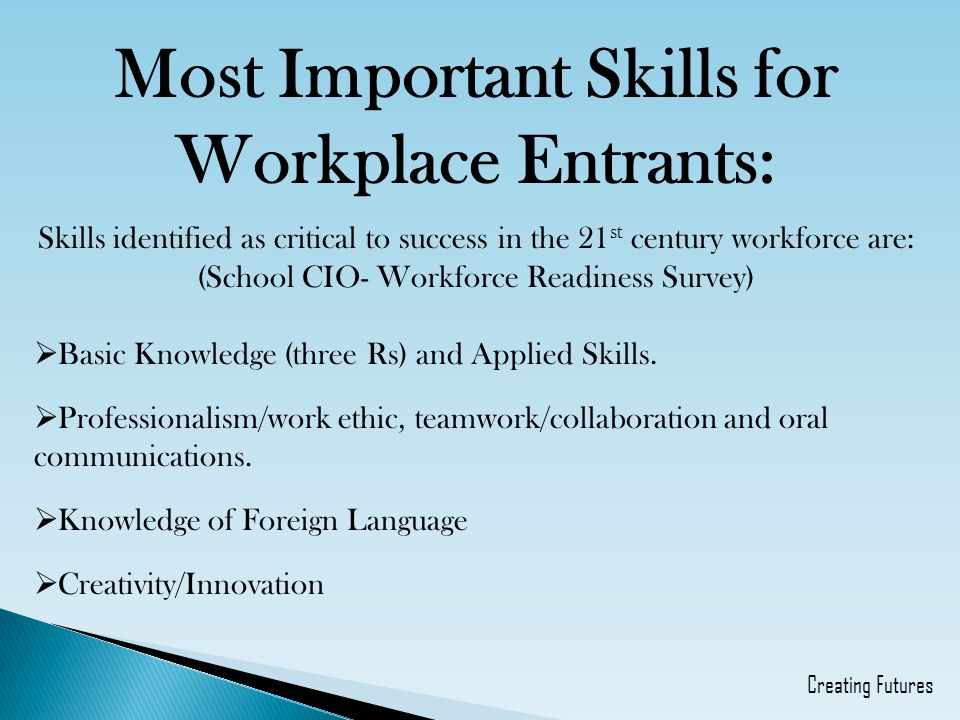 Most Important Skills for Workplace Entrants: