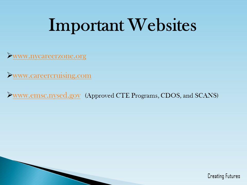 Important Websites www.nycareerzone.org www.careercruising.com