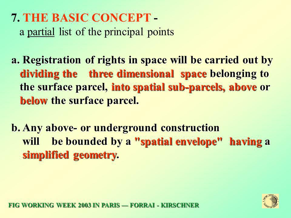 7. THE BASIC CONCEPT - a partial list of the principal points