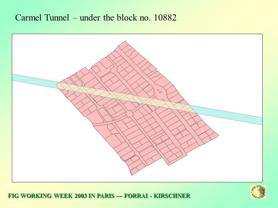 Carmel Tunnel – under the block no. 10882