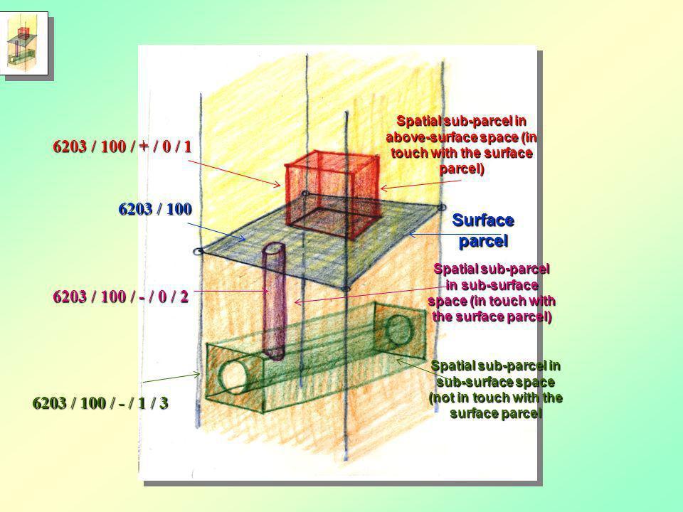 6203 / 100 6203 / 100 / + / 0 / 1. 6203 / 100 / - / 0 / 2. 6203 / 100 / - / 1 / 3. Surface parcel.