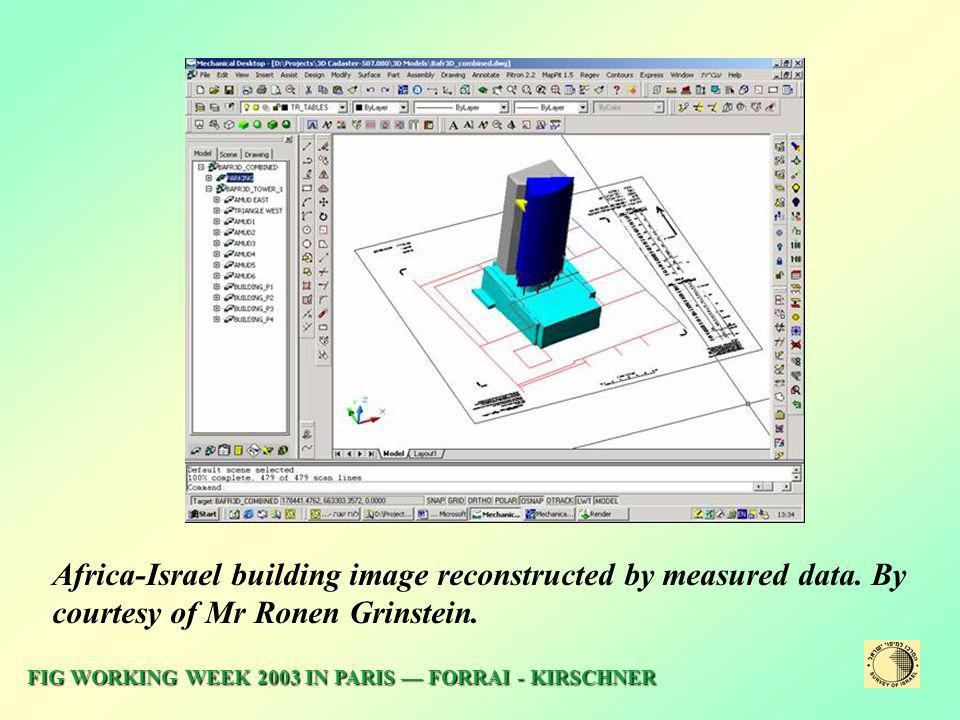 Africa-Israel building image reconstructed by measured data