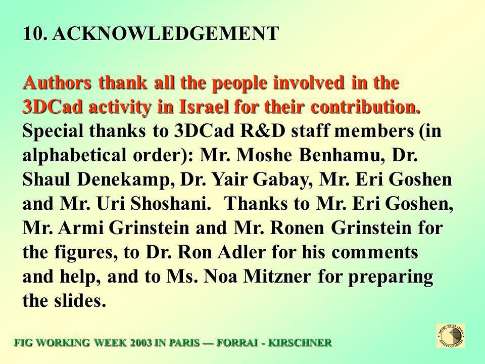 10. ACKNOWLEDGEMENT Authors thank all the people involved in the 3DCad activity in Israel for their contribution.